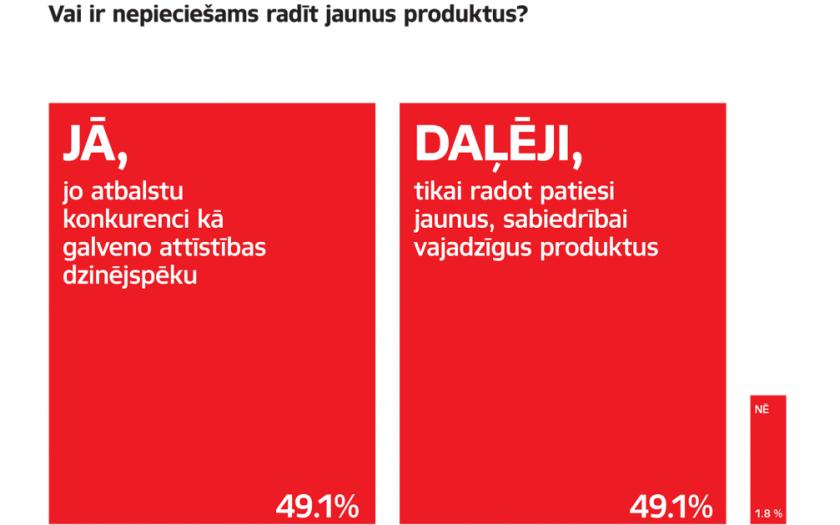 DM-infografikas-04-1007x629
