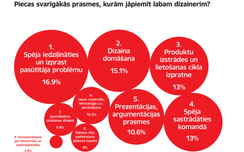 DM-infografikas-08-1007x629