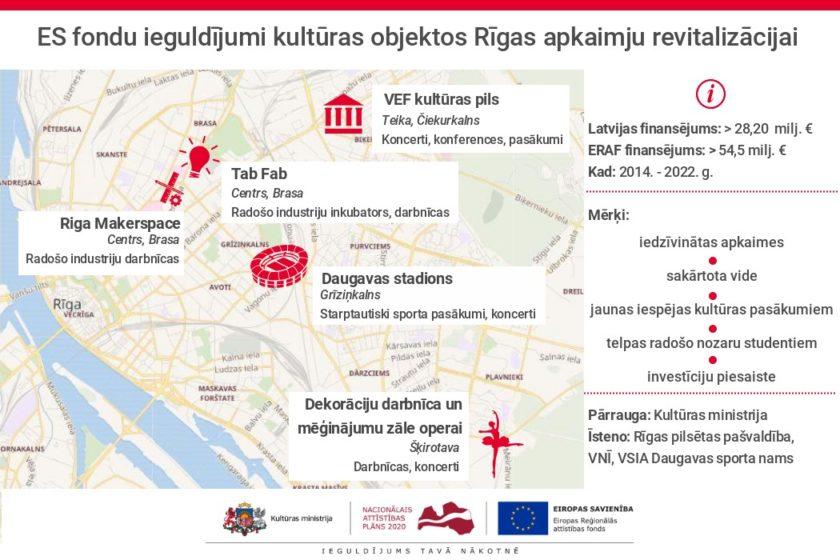 Rigas_revitalizacija