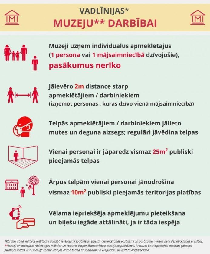 muzeju-darbiba_vadl_
